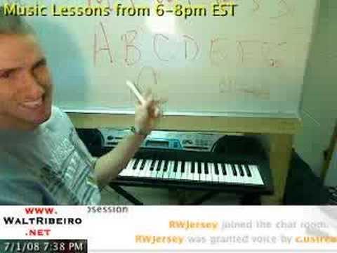 Slash Chords Explained! (C/D, etc.) - YouTube