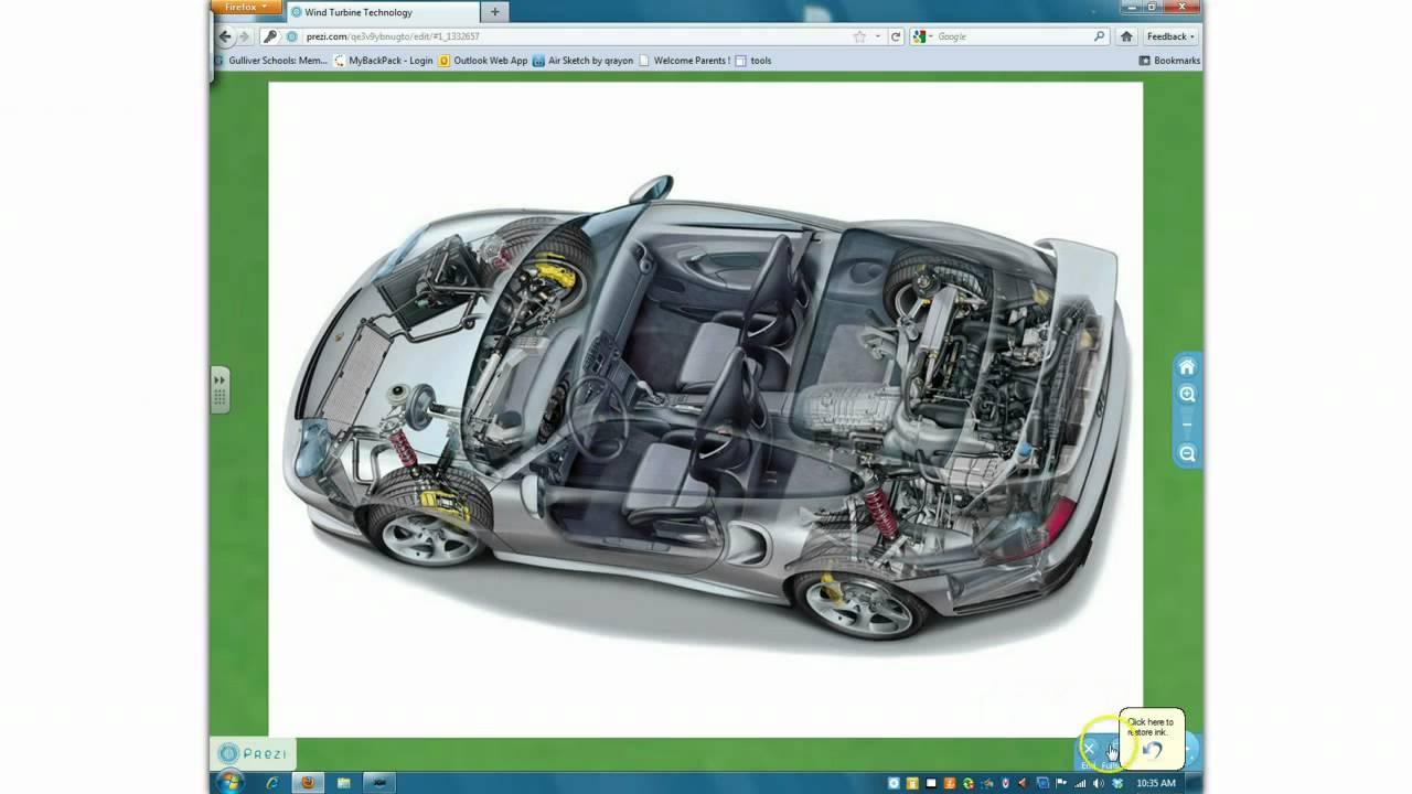 Wind Turbine Electric Car
