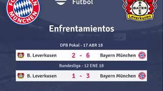 Previa Bayern München vs B. Leverkusen - Jornada 3 - Bundesliga 2018 - Pronósticos y horarios