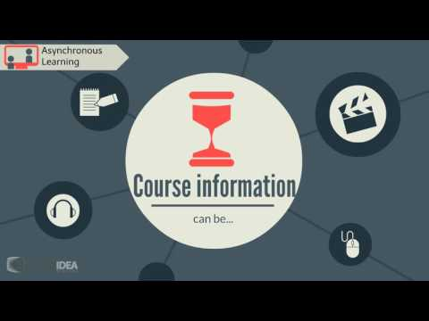 Types of eLearning