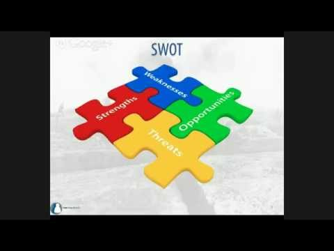 SWOT Analysis - Get This Crucial Business Process Right