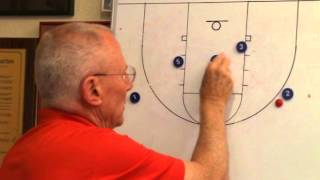 Beyond Triangle Zone Offense: