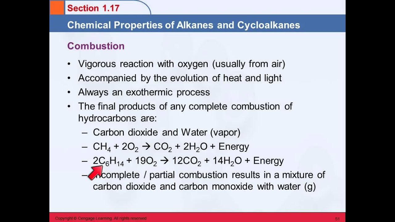 chemical properties of alkanes experiment