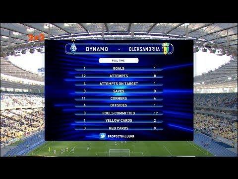 Динамо - Александрия - 1:1. Обзор матча