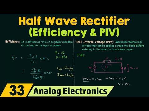 Half Wave Rectifier (Efficiency & PIV)