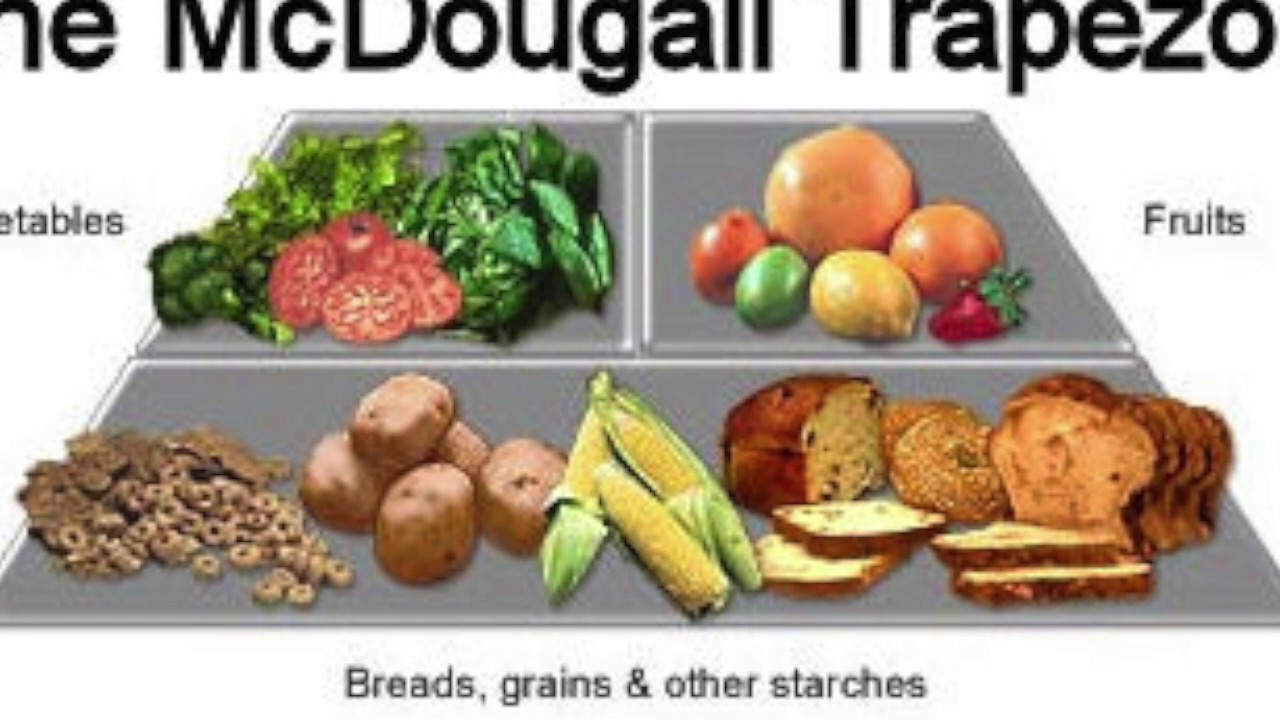 What is the McDougall Diet?