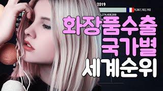 화장품 수출 세계 순위 2003-2019
