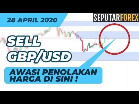 peluang-trading:-gbp/usd-sinyalkan-jual-di-area-supply