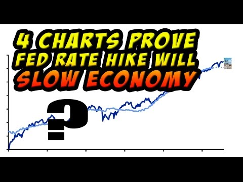 4-charts-show-fed-interest-rate-increase-will-further-slow-economy!