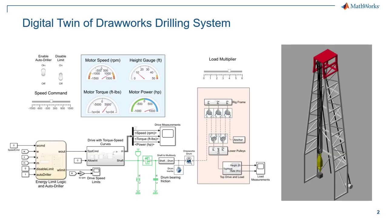Drilling Systems Modeling Automation Part 9 Plc Ladder Diagram Import Youtube