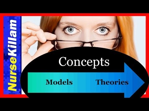 Crm theory concepts and models