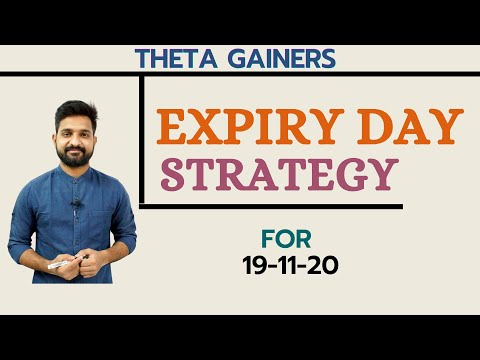 Expiry day Strategy | 19th November 2020 | Theta Gainers