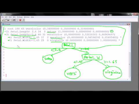 R - Classification Trees (part 2 using rpart)