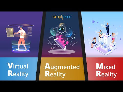 The Rise Of Technology-Augmented Reality(AR), Virtual Reality(VR) And Mixed Reality(MR) |Simplilearn