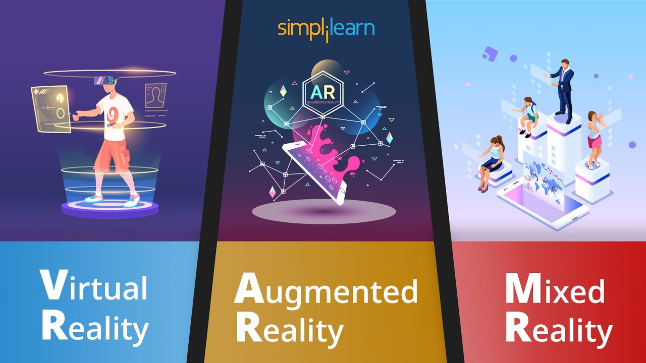 The Rise Of Technology-Augmented Reality(AR), Virtual Reality(VR) And Mixed  Reality(MR) |Simplilearn - YouTube