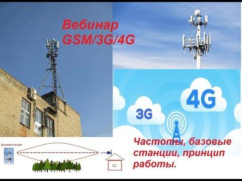 """Вебинар """"Основы работы 2G, 3G и 4G сетей"""""""