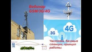 Вебинар ''Основы работы 2G, 3G и 4G сетей''