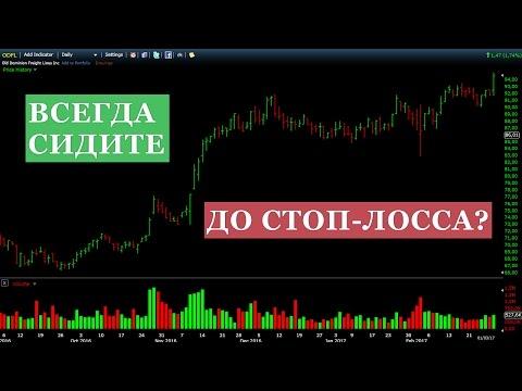 Выход из Сделки До Стоп Лосса - Закрытие Убыточных Позиций на Фондовом Рынке