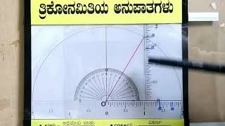 Trigonometric Ratios(Kannada Version) by Nagesh Einstein