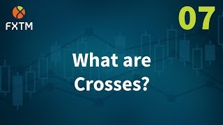 07 What are Crosses? - FXTM Learn Forex in 60 Seconds