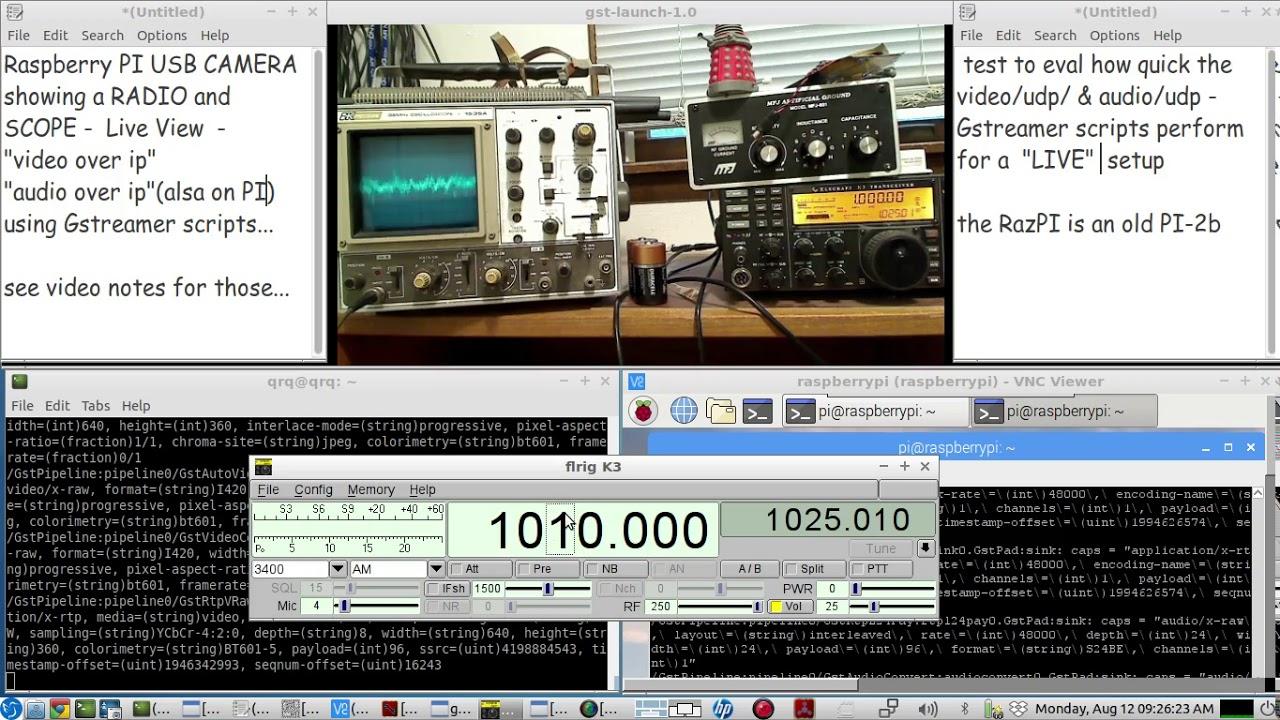 Raspberry PI - test USB webcam