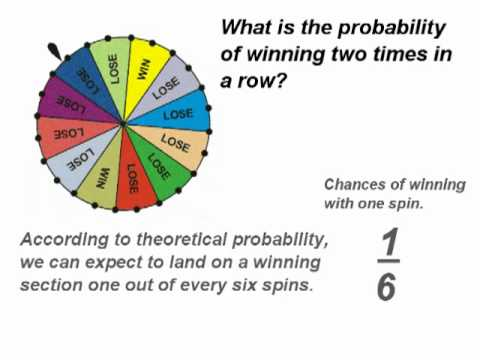 Probability Theoretical Probability Compound Events Youtube