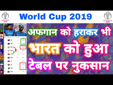 Pick the world cup table cricket 2020 point 2019