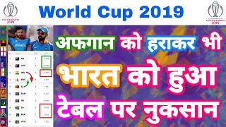 World Cup 2019 - Points Table Prediction After India Afganistan Match | MY Cricket Production