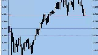 Andy Chambers: June 30, 2011 Stock Market Update