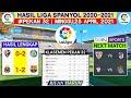 Hasil Liga Spanyol Tadi Malam | Villareal vs Barcelona | Klasemen La Liga 2021 | Bola Tadi Malam