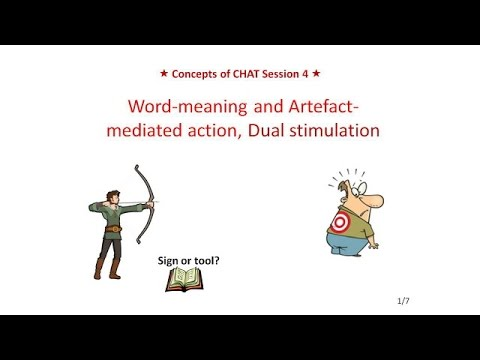 Lecture 4. Word meaning and dual stimulation for Vygotsky