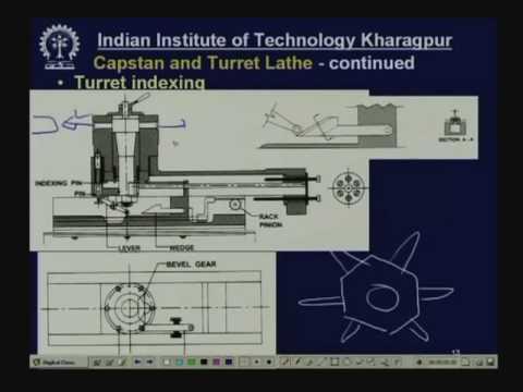 NPTEL : Manufacturing Processes II (Mechanical Engineering)