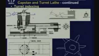 Lecture - 23a Construction,Operation and Tool Layout