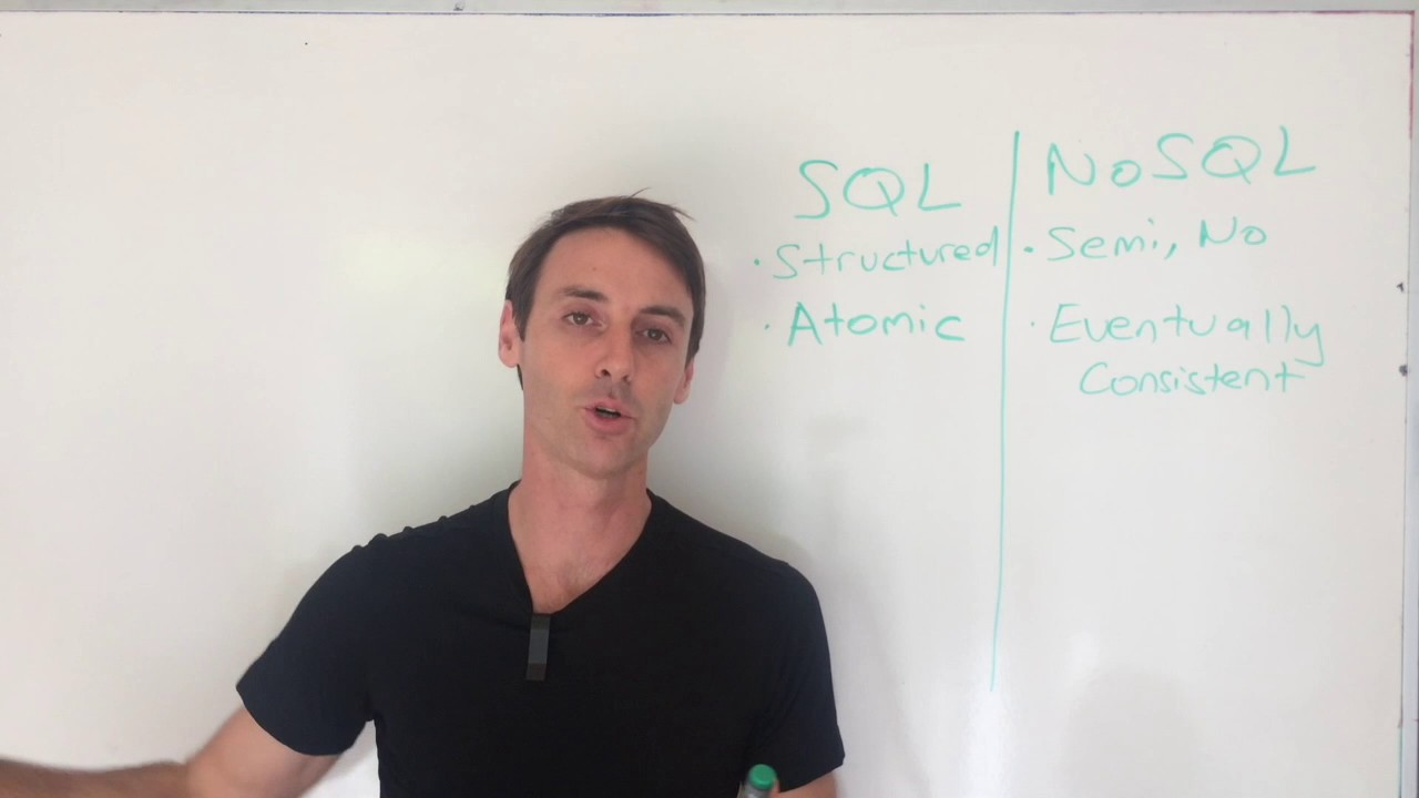 NoSQL vs SQL: Examining The Differences and Deciding Which
