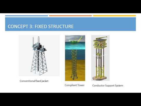 Imperial Group Design Project: Offshore Platform Booster Compression Week 1