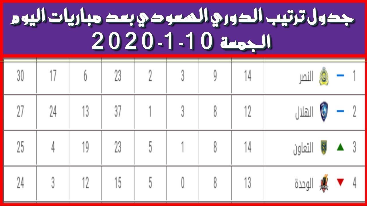 جدول ترتيب الدوري السعودي بعد مباريات اليوم الجمعة 10 1 2020 بعد تعادل النصر مع الإتحاد