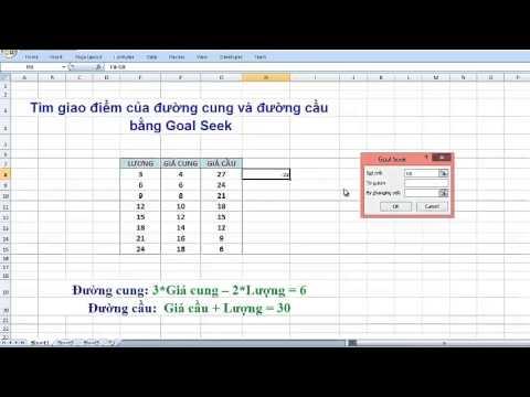 Excel Tìm giao điểm đường cung đường cầu bằng Goal seek