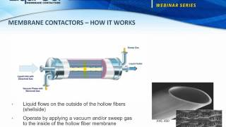 Advanced Dissolved Gas Control With Membrane Contactors