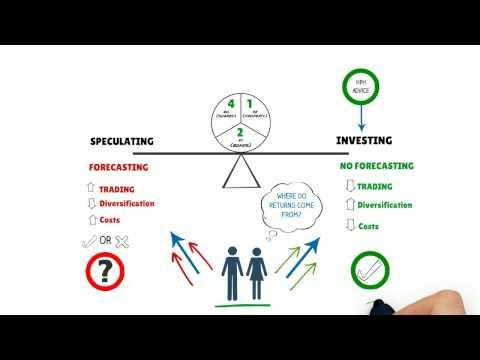 Investing vs Speculating