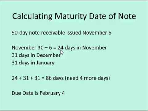 How to find maturity date