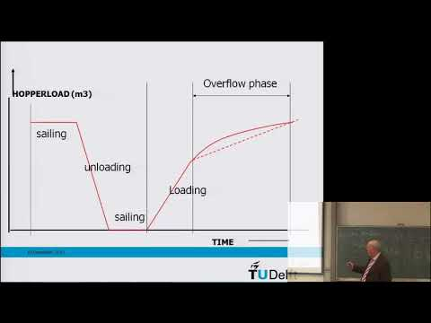 Dredging Processes  11  Hopper sedimentation 1