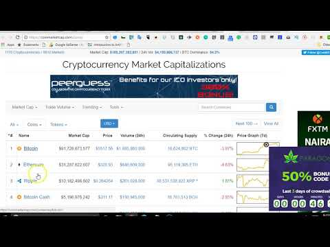Cryptocurrency Trading Strategy   3   How To Convert Bitcoin To USD Or Fiat Currency