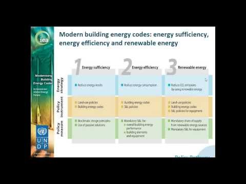 Modernizing Building Energy Codes to Secure our Global Energy Future