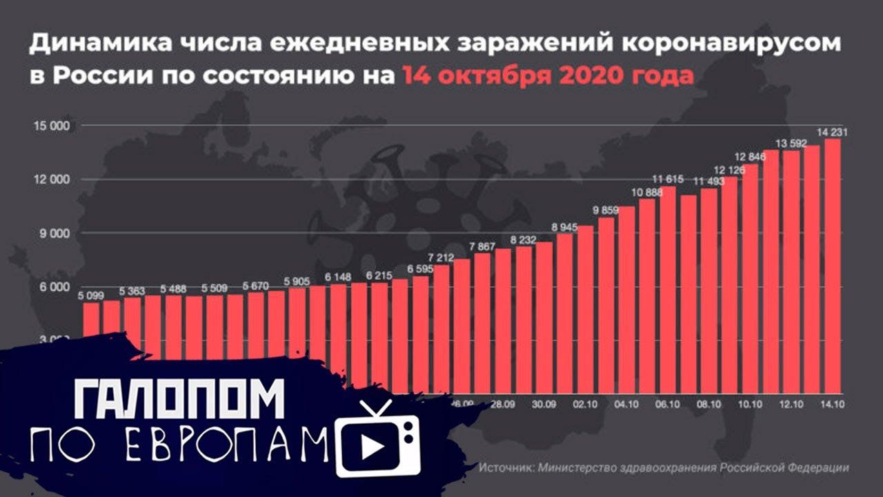 Профbiz_post / Вчерашние новости 15.10.20