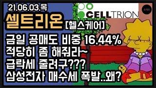 셀트리온[헬스케어] 적당히 좀 해~ 마이 무따. . .
