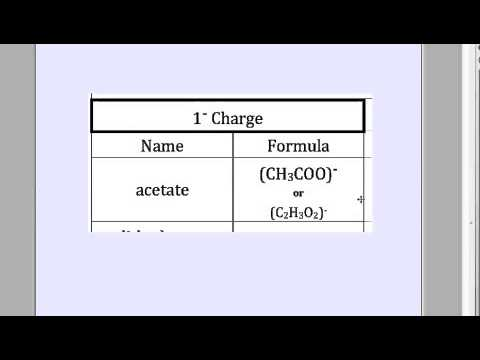 Chemistry 6 Bonding: Polyatomic and Heavy Metal Ions