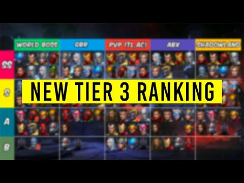 NEW TIER 3 RANKING (ALL GAME MODES) - Marvel Future Fight