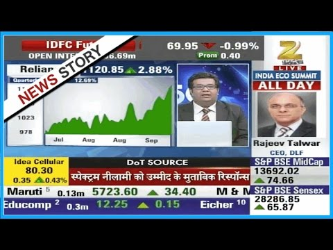 Top 50 Share | Indian Market in good strength, Nifty trading above 8750