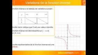 volumes et aires 3 ème