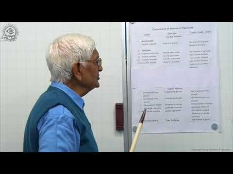 [Full Video] Balance of payments Class XII Economics By S K Agarwala